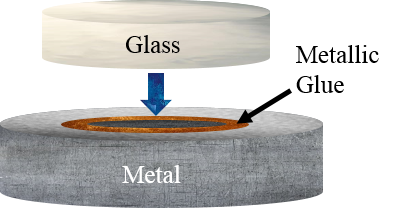 Glass to metal